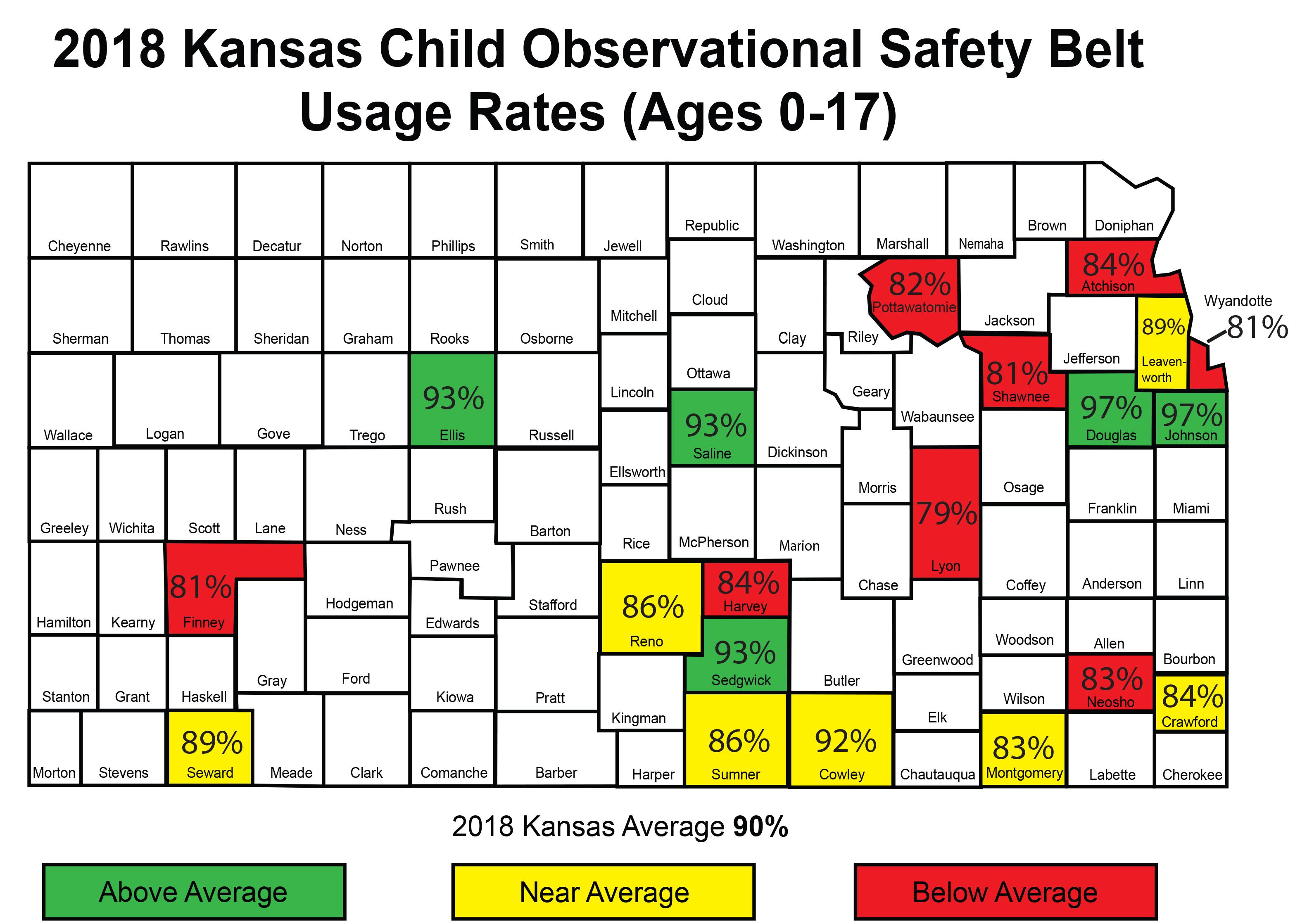 Child Penger Safety